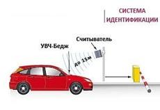 Cистема идентификации для паркингов